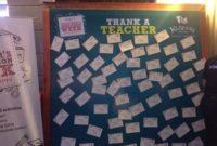 Teachers' Day at KidZania-Delhi NCR